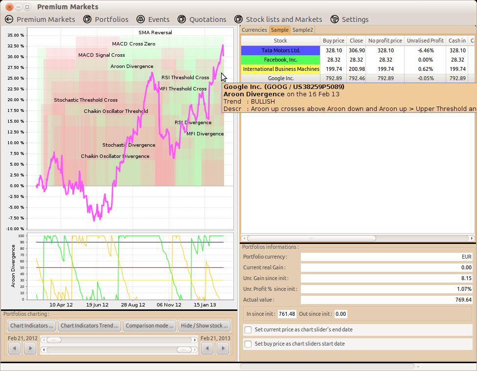 Premium Markets 2014.08.02.20.4 full